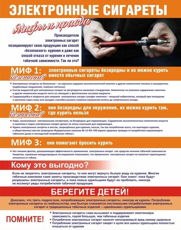 Мифы о курении сигарет