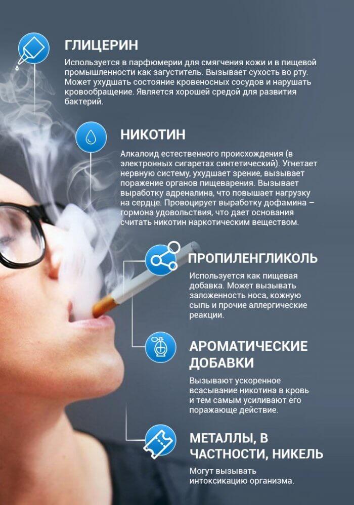Состав электронных сигарет