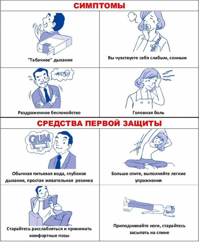 Способы снятия симптомов