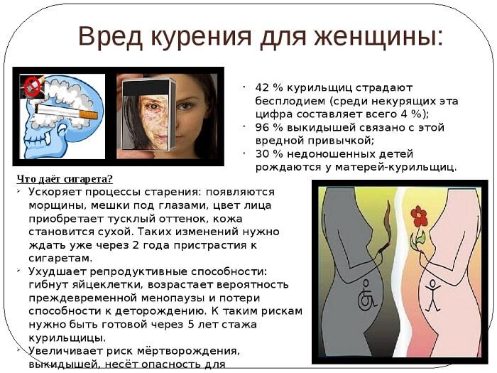Курение женщин