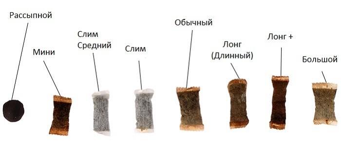 Основные виды снюса