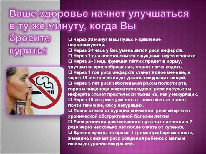 Восстановление после никотина