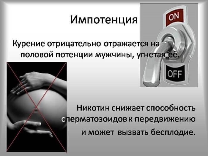 влияние сигарет на потенцию