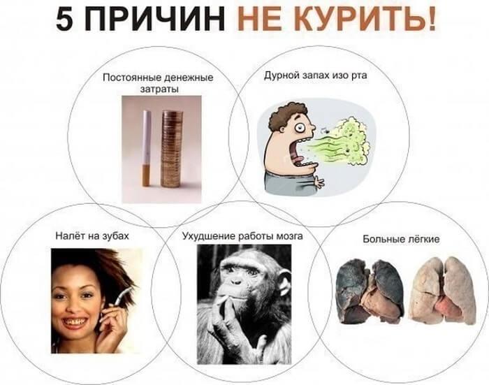 Причины бросить курить