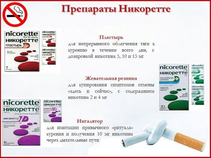 Препарат Никоретте для курильщика