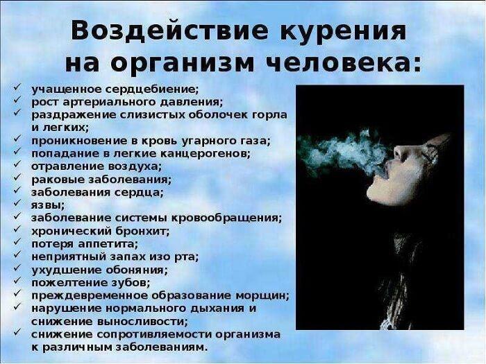 Воздействие сигарет на организм