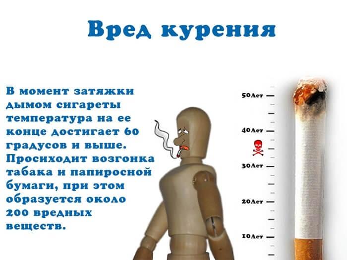 Вредность сигарет для человека