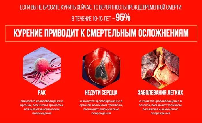 Смертельные осложнения курения