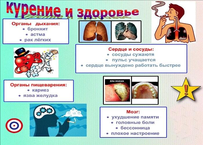 Влияние на здоровье