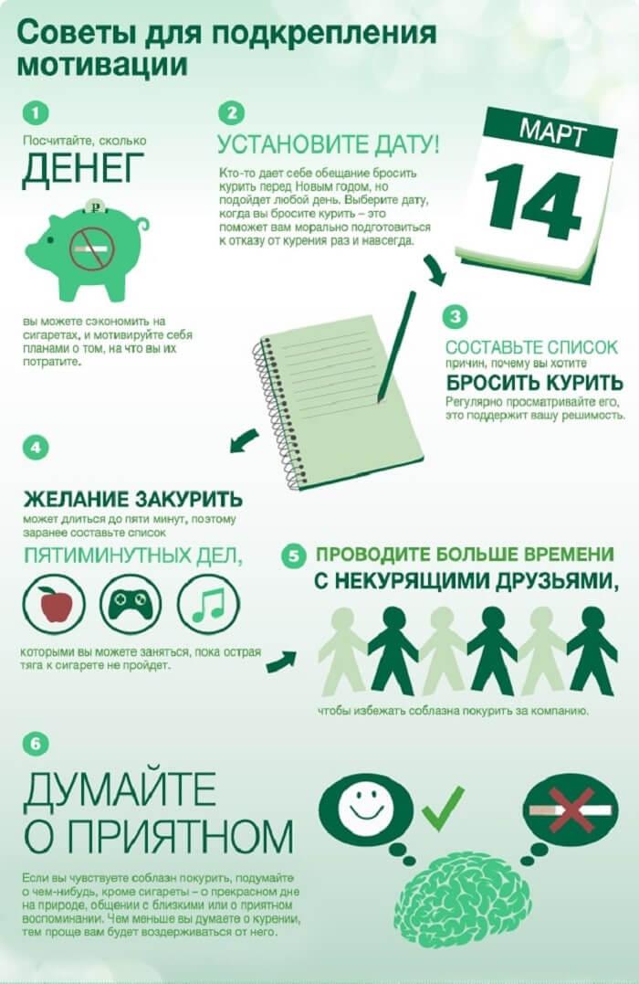 Советы при курении