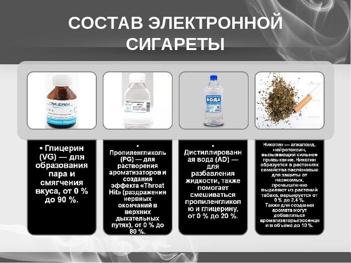 Что входит в электронную сигарету