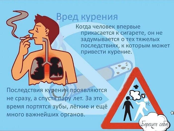 Влияние сигареты с ментолом