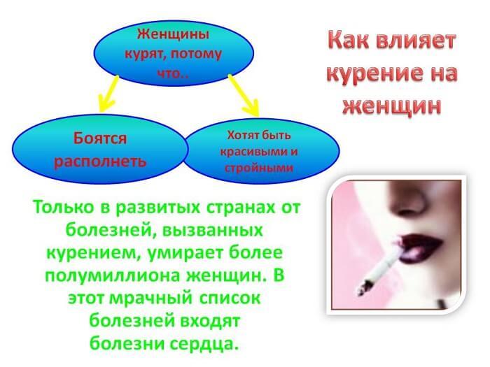 Воздействие дамских сигарет