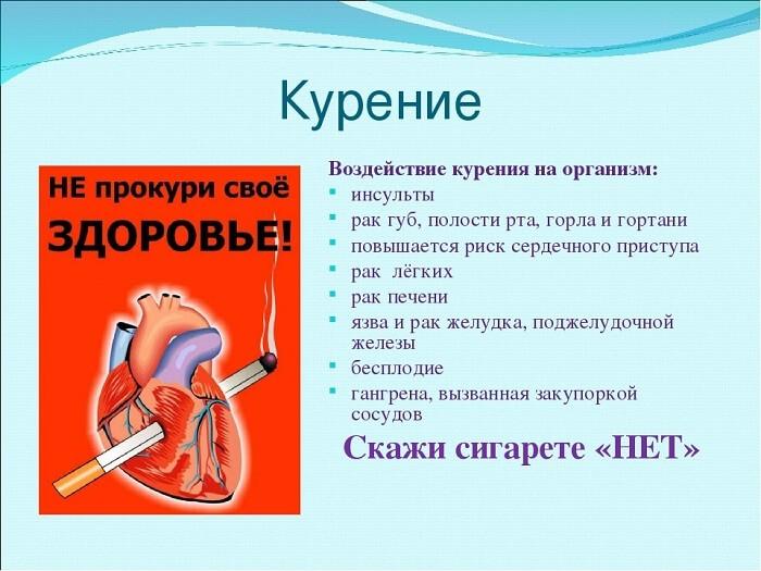 Вред качественных сигарет