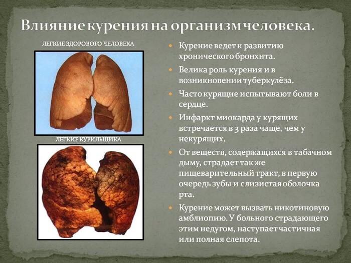 Вред сигарет Опал